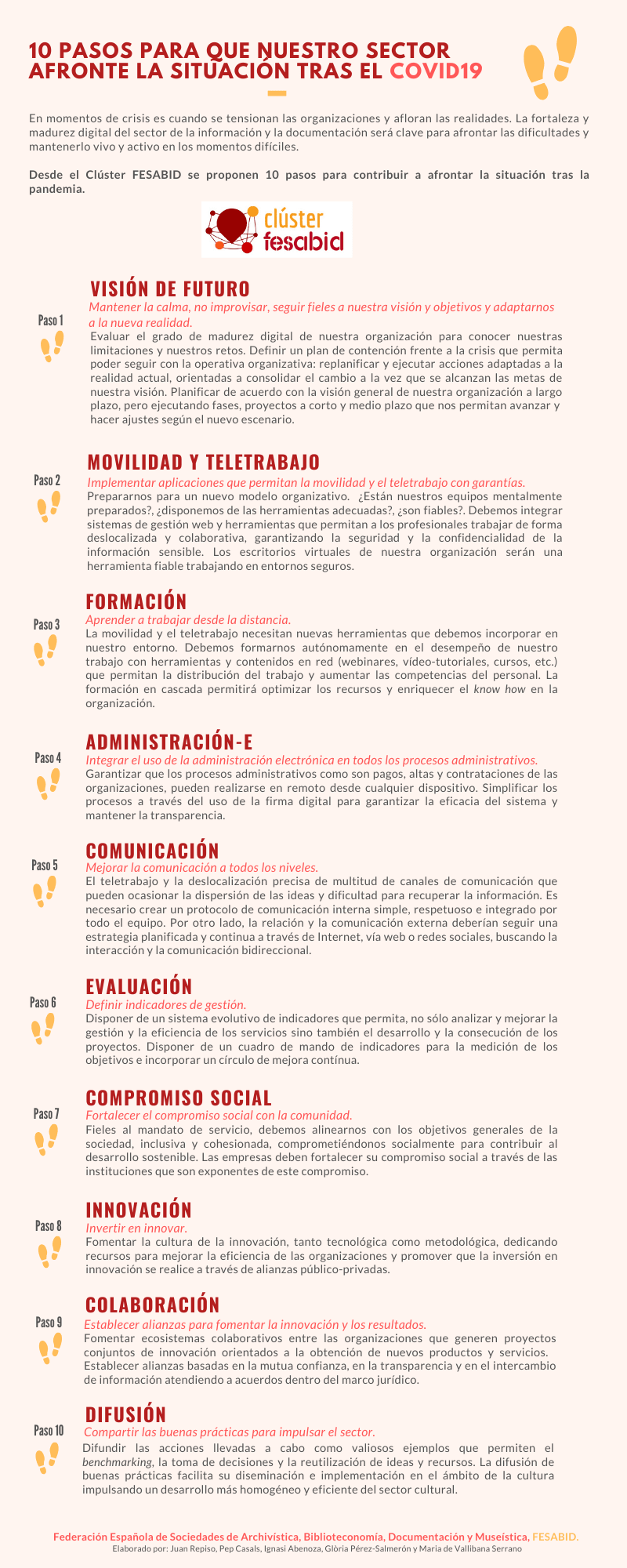 10 pasos para que nuestro sector afronte la situación tras el COVID-19 Fesabid