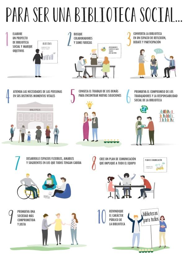 10 pasos para ser una biblioteca social