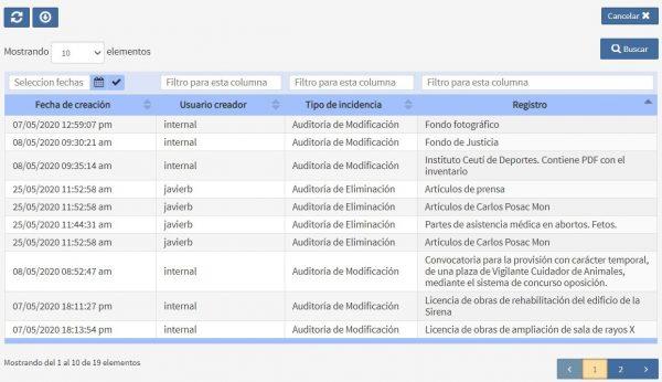 Datos Auditoría de registros Archivos Albalá