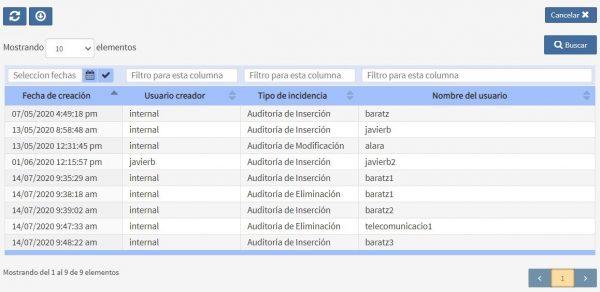 Datos Auditoría de usuarios Archivos Albalá
