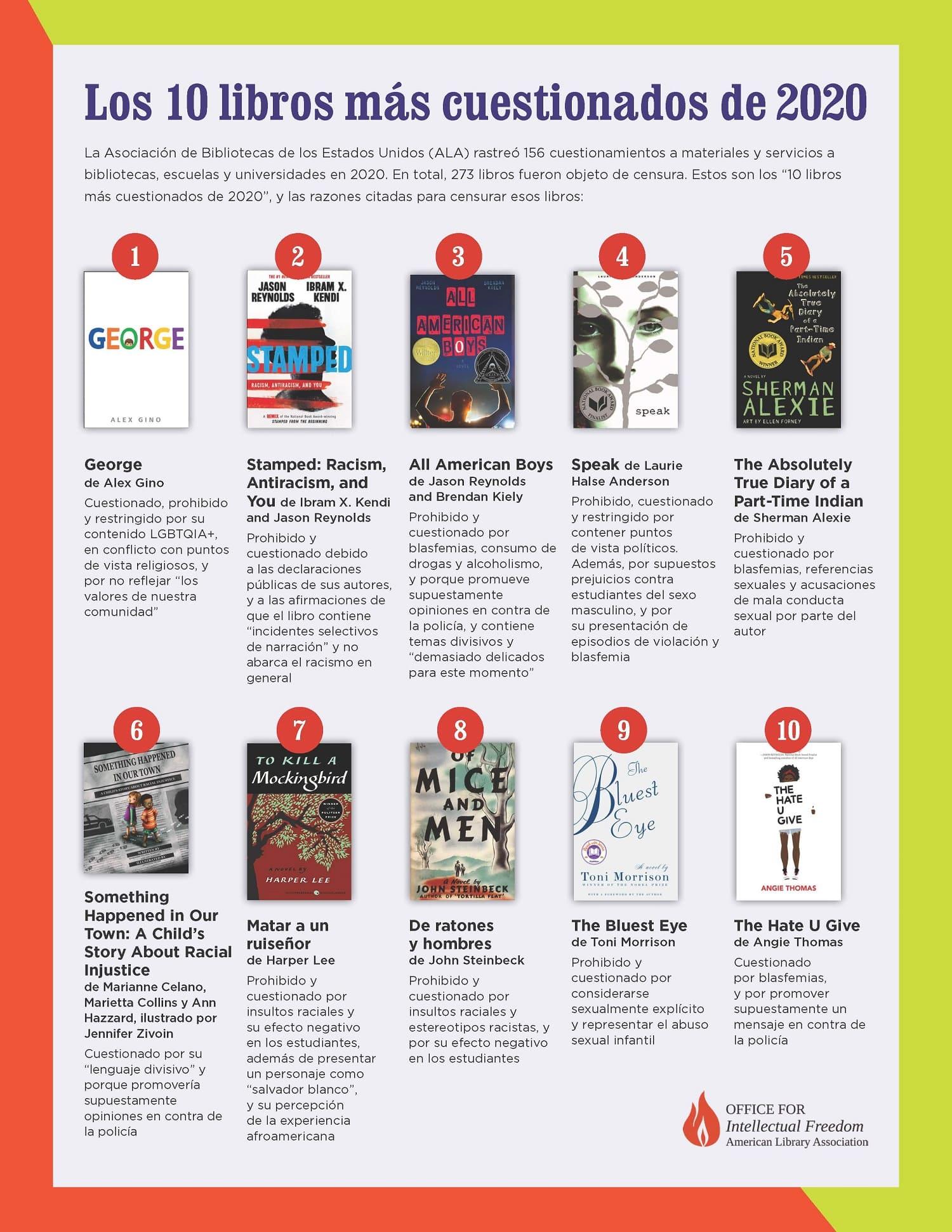 Los 10 libros más cuestionados en 2020