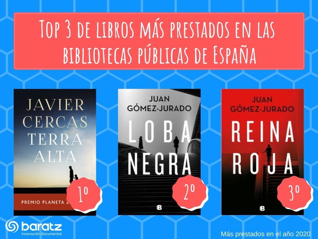 Los 3 libros más prestados en las bibliotecas públicas de España 2020