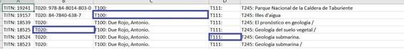 Visualización información AbsysNet en Excel 2