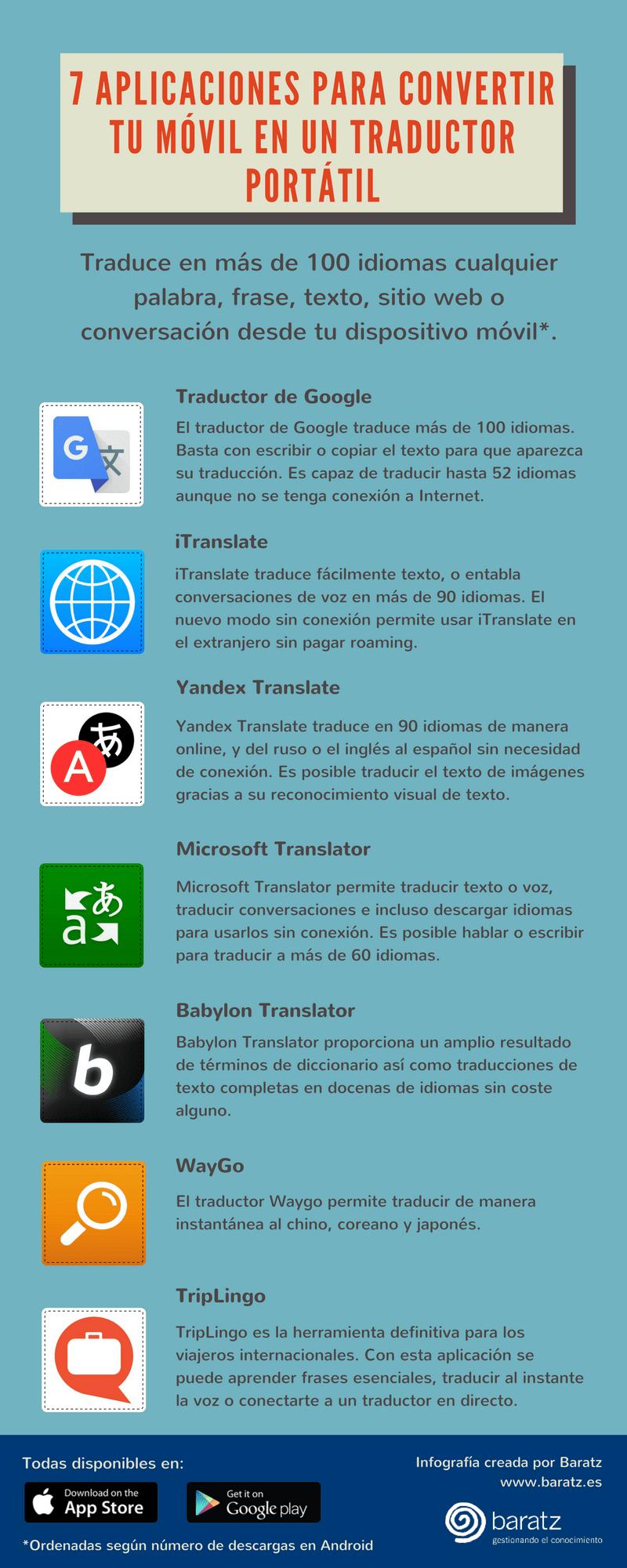 7 aplicaciones para convertir tu móvil en un traductor portátil