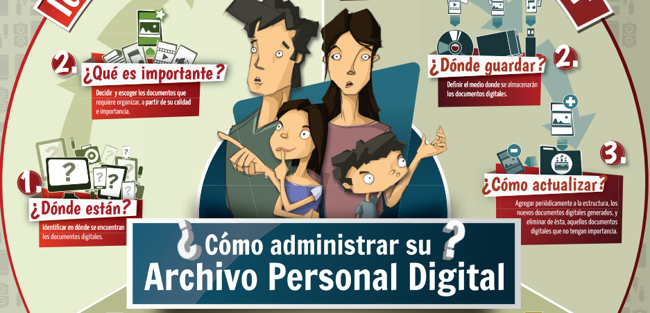 Administrar archivo personal digital