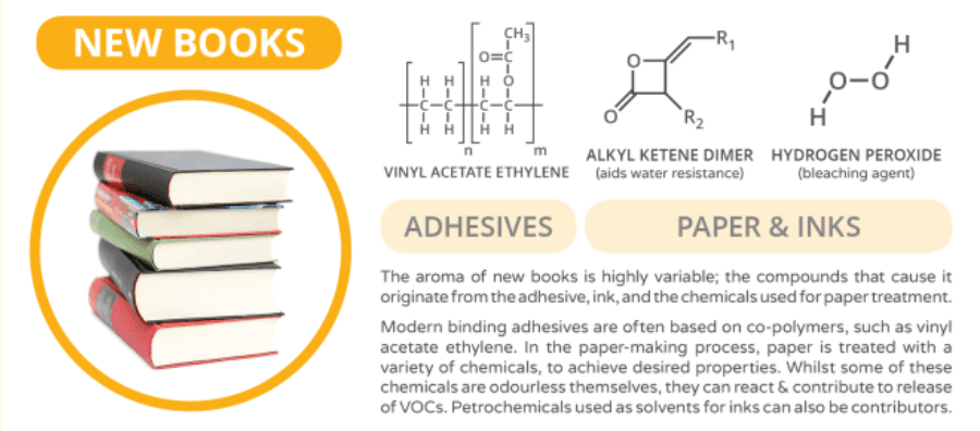 Aroma new books