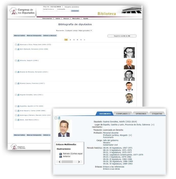 Catálogo autoridades Congreso de los Diputados