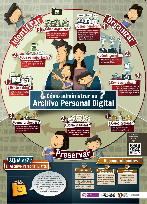 Cómo administrar su Archivo Personal Digital