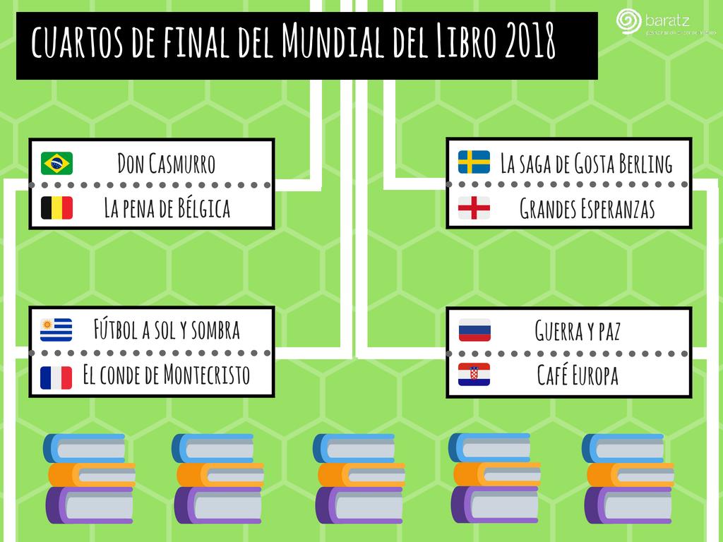 Cuartos de final del Mundial del Libro 2018