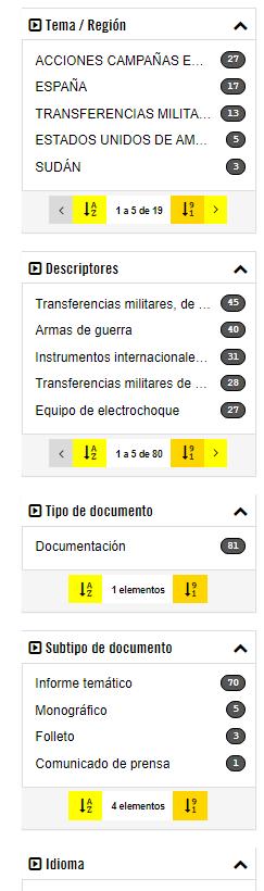Facetas Centro de Documentación de Amnistía Internacional España