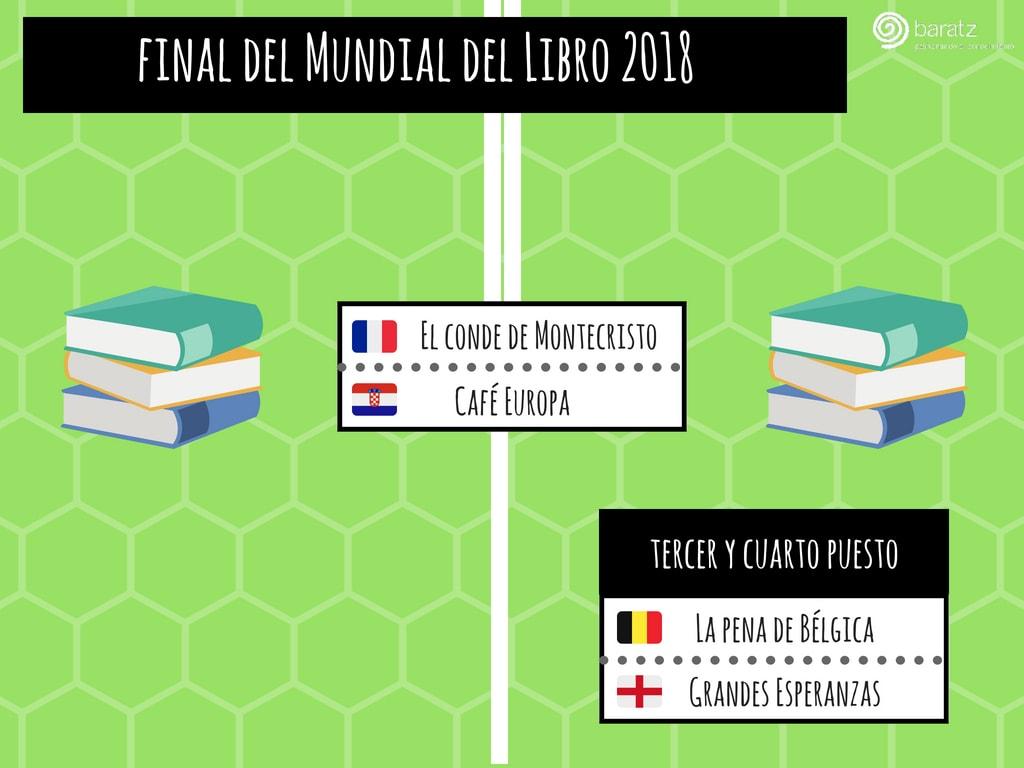 Final del Mundial del Libro 2018