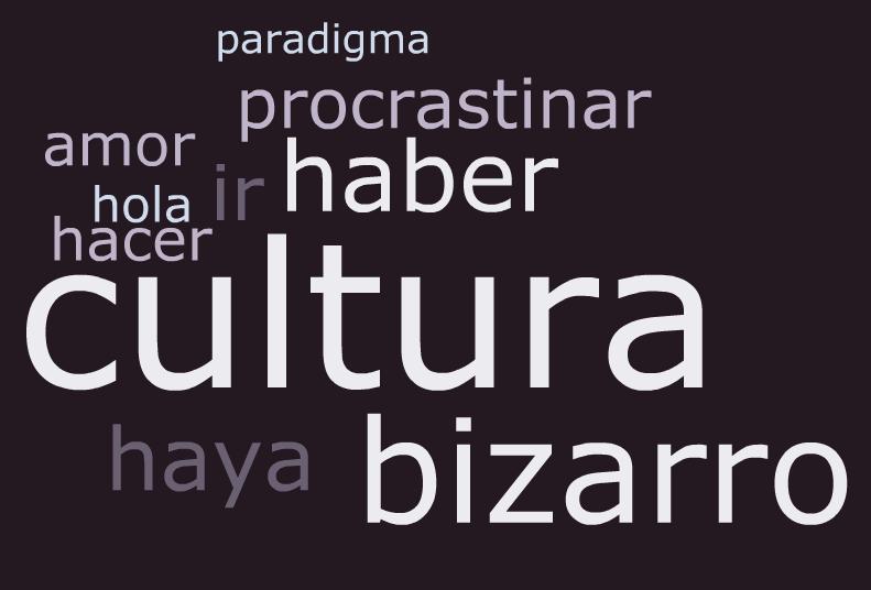 Las 10 palabras más buscadas en el diccionario de la RAE