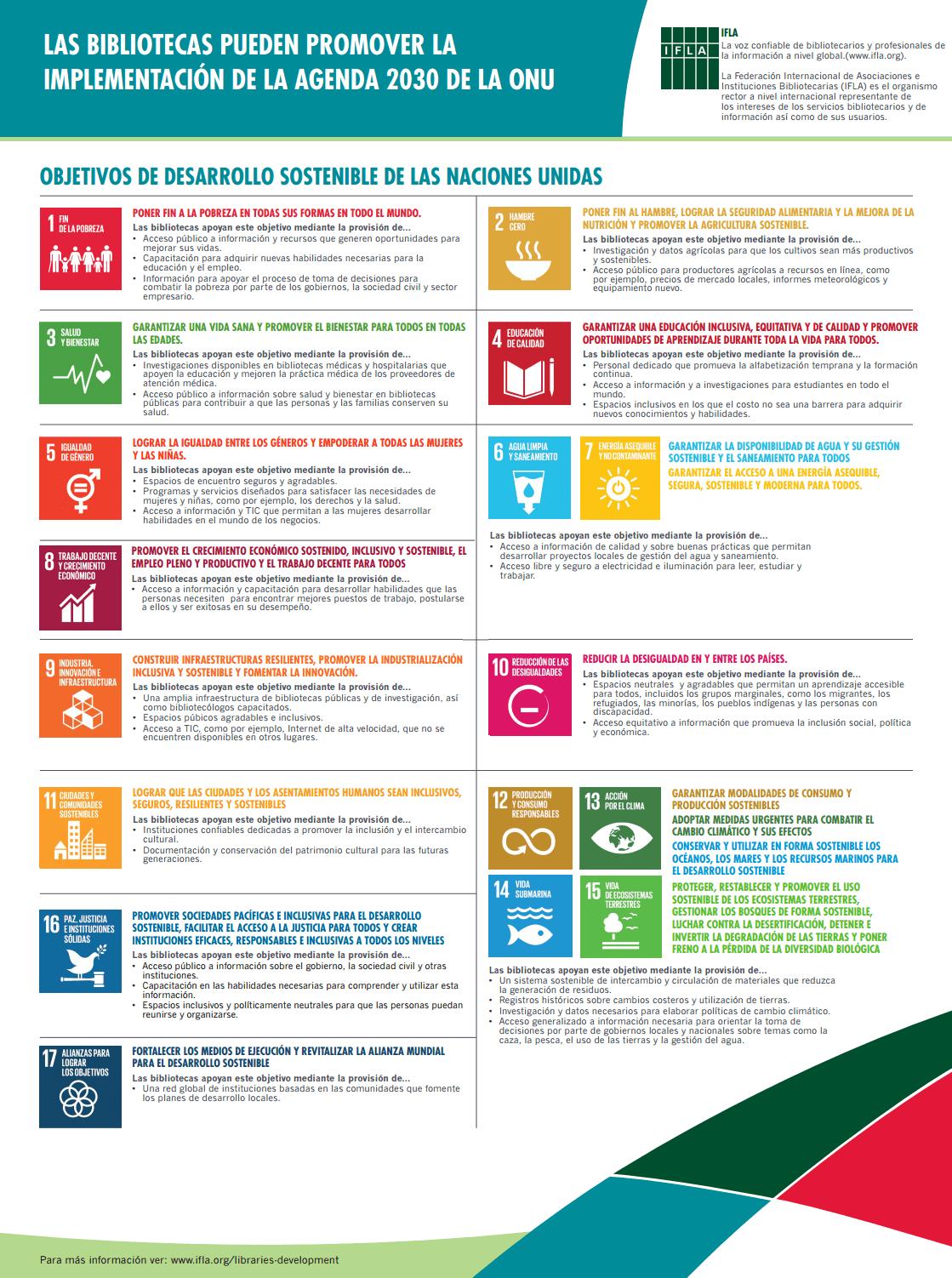 Las bibliotecas pueden promover la implementación de la Agenda 2030 de la ONU