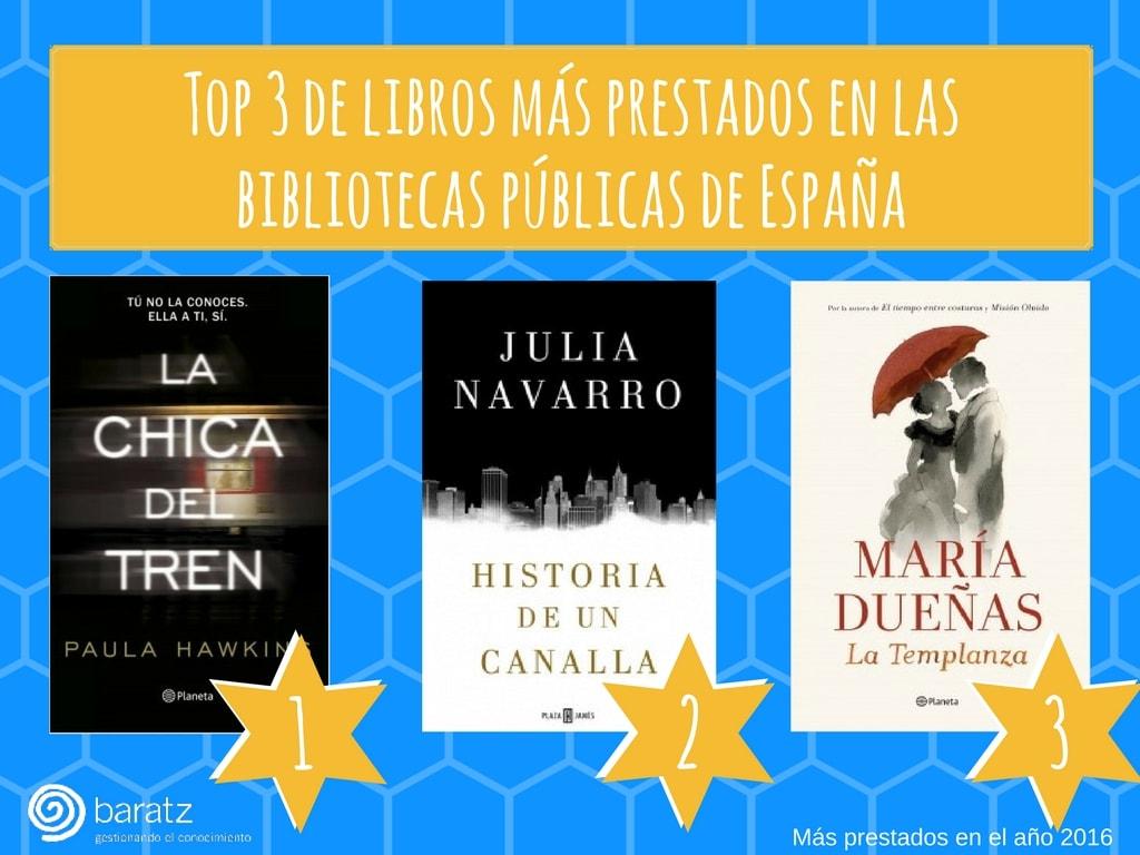 Los 3 libros más prestados en las bibliotecas públicas de España