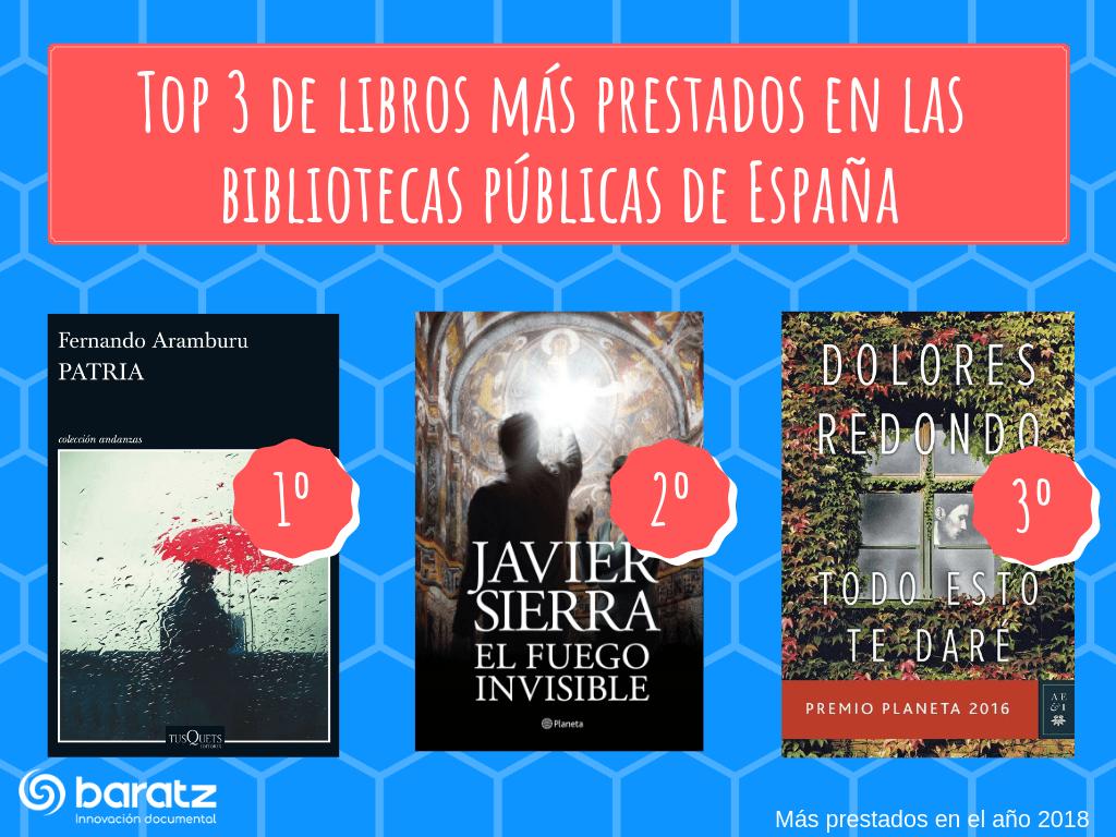 Los 3 libros más prestados en las bibliotecas públicas de España 2018