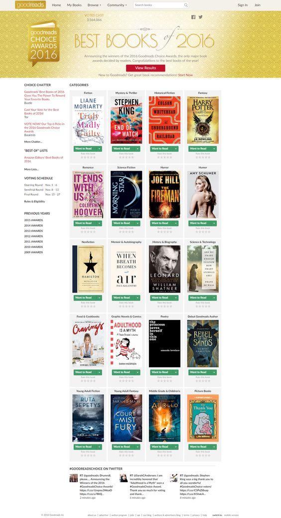 Los mejores libros de 2016 según Goodreads