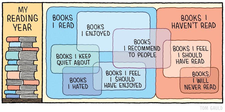 My reading year