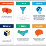 La AASL lanza un juego de cartas para el desarrollo profesional de los bibliotecarios escolares