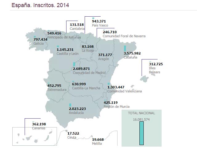 Socios en bibliotecas públicas de España. Año 2014