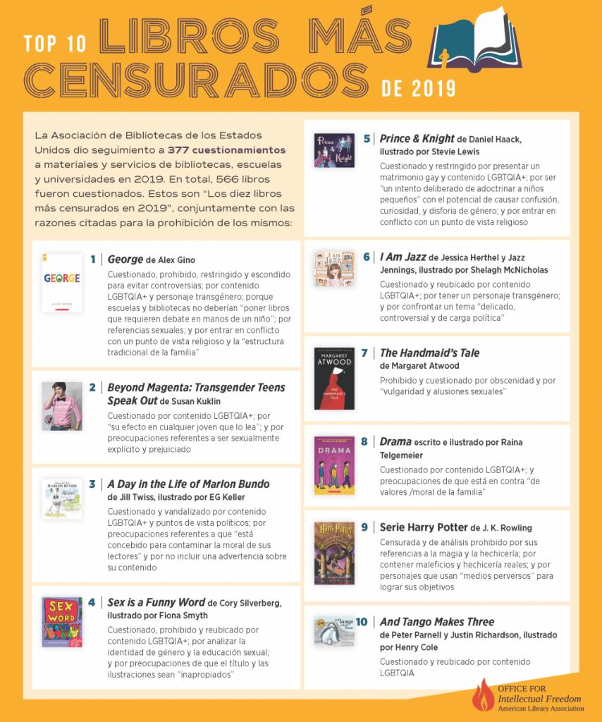 Top 10 libros mas censurados de 2019